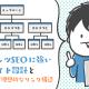 コンテンツSEOに強いサイト設計とSEO対策で理想的なリンク構造【失敗例も公開】